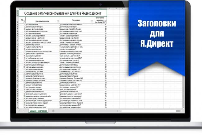 Составлю релевантные заголовки для Я.Директа (до 500 ключевых запросов) 1 - kwork.ru