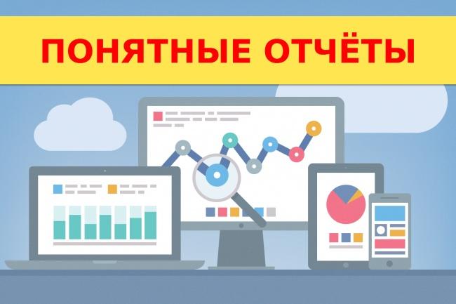 Создам понятный отчет в Google Analitics 1 - kwork.ru