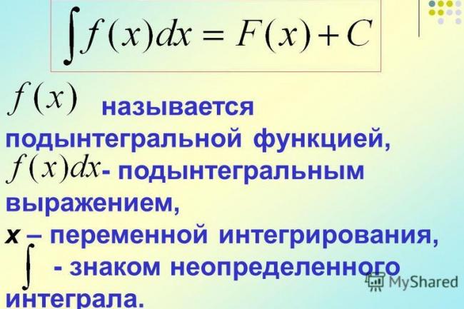 Сделаю дифференцирование и интегрирование сложных функцийРепетиторы<br>1) Нахожу производные простых и сложных функций. 2) Решаю определенный и неопределенный интеграл простых и сложных функций.<br>