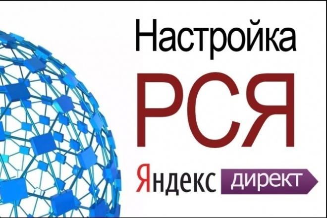Настройка РСЯ под ключ 1 - kwork.ru