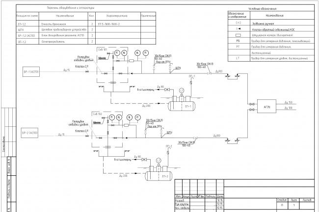 оцифрую чертеж (схему) с pdf в dwg 1 - kwork.ru