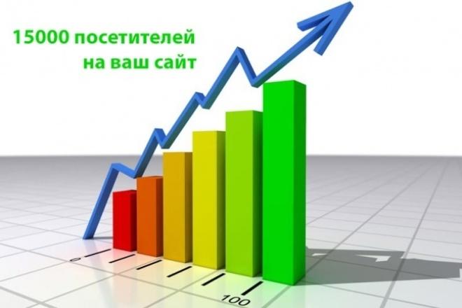 15000 посетителей на ваш сайт 1 - kwork.ru