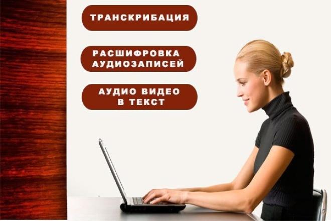 Напишу грамотно текст с аудио или видео или картинки 1 - kwork.ru