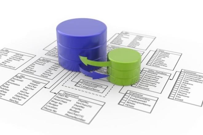 Копирование-парсинг товаров из интернет-магазинов или каталоговИнформационные базы<br>Соберу базу товаров из интернет-магазинов или любую информацию с сайтов по Вашим параметрам (только из открытых источников). Результат в виде текстового файла с разделителями или таблицы в Excel.<br>