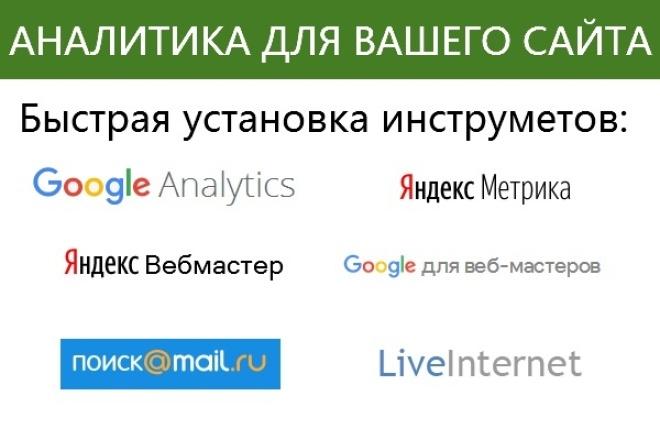 Добавление Google Analytics и Яндекс.Метрики, подключение вебмастеровСтатистика и аналитика<br>Подключение счетчика Яндекс.Метрики http://metrika.yandex.ru Подключение счетчика Google Analytics Подключение кабинета вебмастера Яндекс Вебмастер http://webmaster.yandex.ru Подключение кабинета Google Вебмастер http://www.google.com/webmasters/tools При желании добавление в http://webmaster.mail.ru/ (поиск от Mail.Ru) При желании установка счетчика http://www.liveinternet.ru/<br>