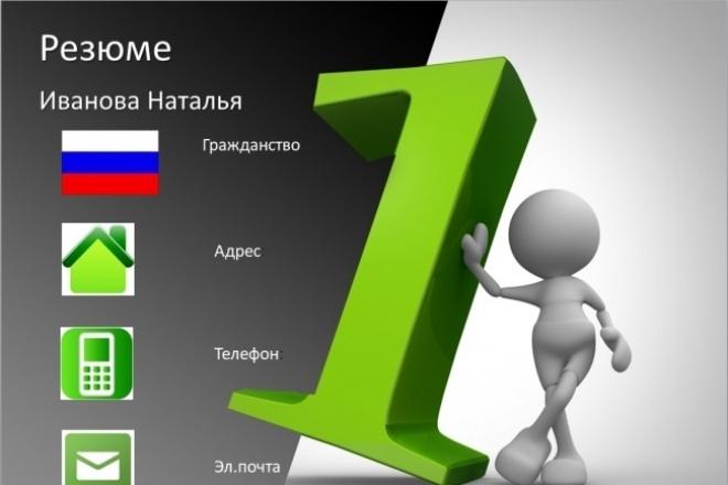 Резюме Профессионально составлю для поиска работы 1 - kwork.ru