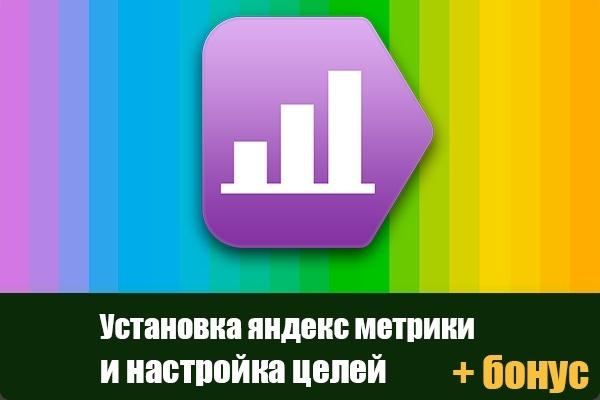 Установка Яндекс метрики, счётчика +3 цели на ваш выбор 1 - kwork.ru