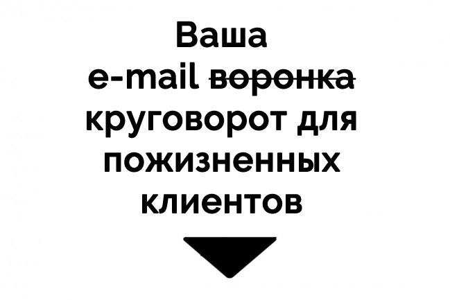 Email рассылка из писем для крышесносной конверсии 1 - kwork.ru
