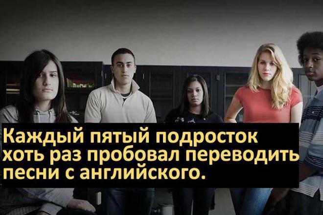 Сделаю перевод (eng/ru или ru/eng) 1 - kwork.ru