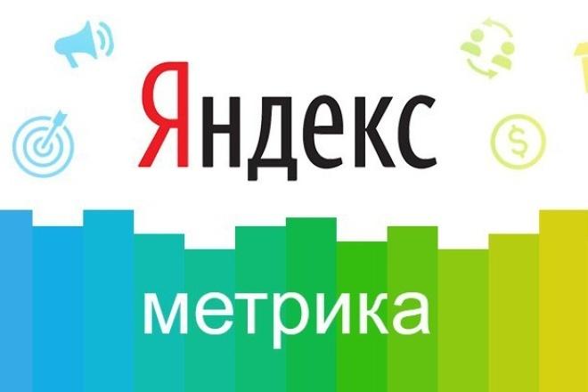 Установлю счётчик аналитики Яндекс Метрика 1 - kwork.ru