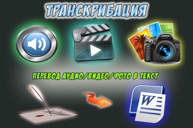 Транскрибация, перевод аудио,видео,фото,скан в текст 1 - kwork.ru