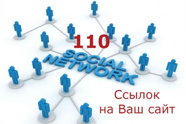 110 ссылок на Ваш сайт из социальных сетей проставленных вручную 1 - kwork.ru