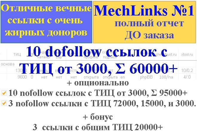 10 открытых ссылок с жирных сайтов, минимум ТИЦ=3000. Пакет MechLinks №1 1 - kwork.ru