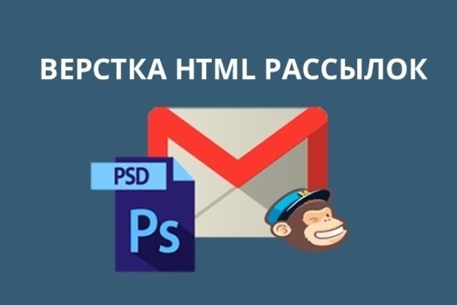 Сверстаю адаптивный Email 1 - kwork.ru