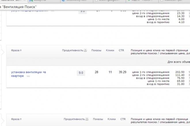 качественно настрою Yandex.Direct или Google AdWords на 30 объявлений 1 - kwork.ru