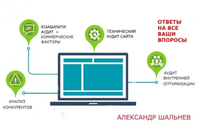 сделаю комплексный аудит вашего сайта на 3000 рублей 1 - kwork.ru