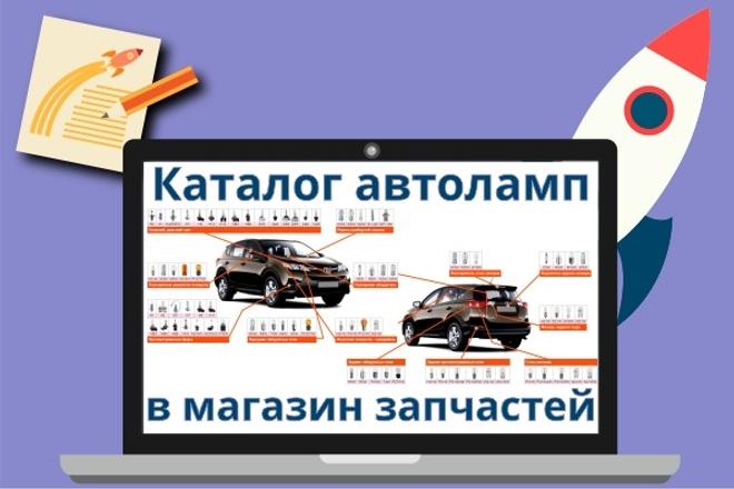 Каталог автоламп в магазин автомобильных запчастей 1 - kwork.ru