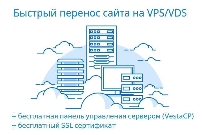 Перенос сайта на VPS, установка VestaCP + бесплатный SSL сертификат 1 - kwork.ru