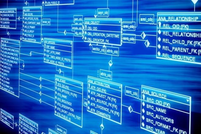 Поиск публичных данных (не персональных данных). Консолидация 1 - kwork.ru