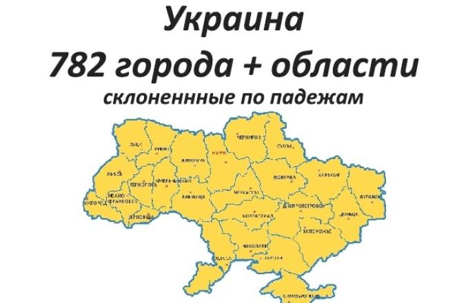 Продаю базу городов и областей Украины, склоненных по падежам 1 - kwork.ru