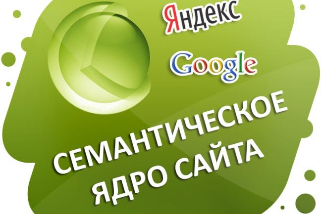Сбор семантического ядра (до 200 ключей) 1 - kwork.ru