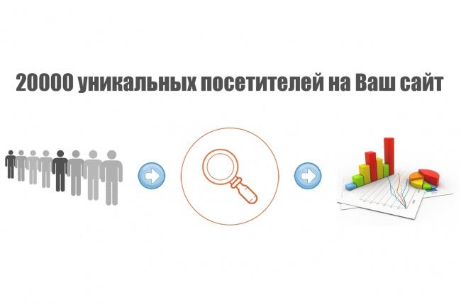 Продвижение сайта за 20000 продвижение сайта статьями и как правильно написать