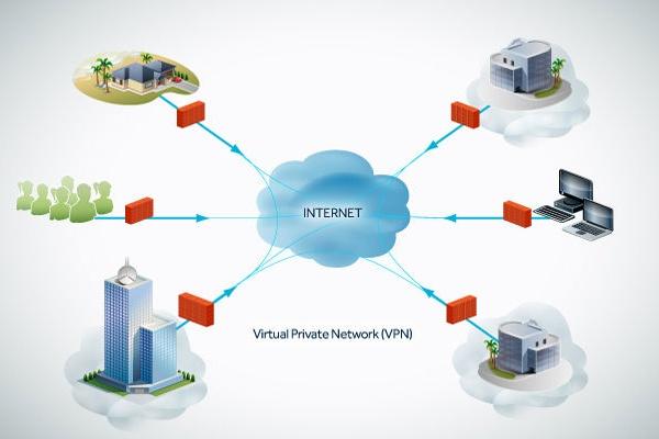 Настрою VPN серверАдминистрирование и настройка<br>Настрою VPN сервер как на сетевом устройстве, так и на VDS VPS виртуальных серверах клиента + инструкция использования.<br>