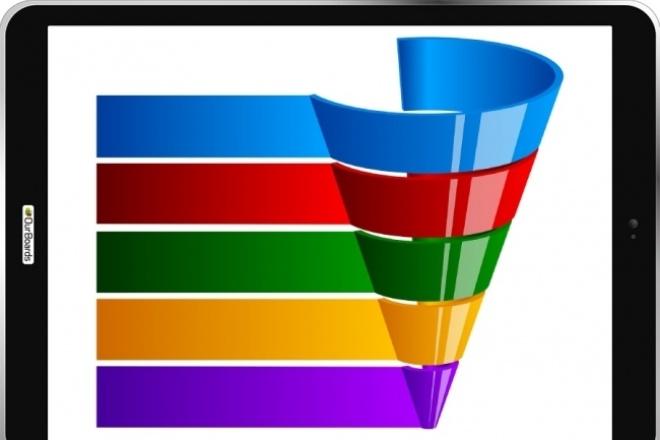 Создание рекламы в Яндекс.ДиректСемантическое ядро<br>Сбор семантического ядра (100 слов), регистрация Яндекс кампании, первичная настройка. Передача кампании в ваше пользование после проверки модераторами.<br>