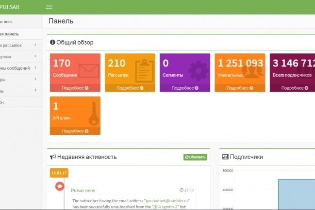 Рекламные email рассылки по любым базам адресов 1 - kwork.ru