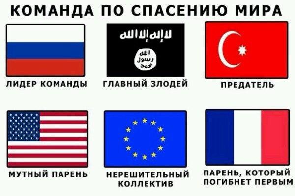 копирайт на политические темы 1 - kwork.ru