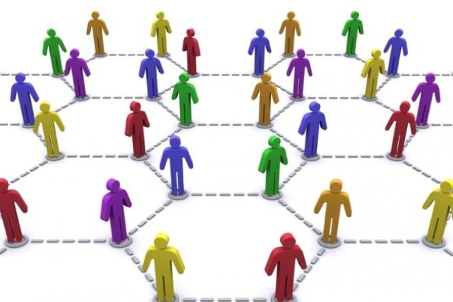 Создам и оформлю группы вашей компании в соцсетях 1 - kwork.ru