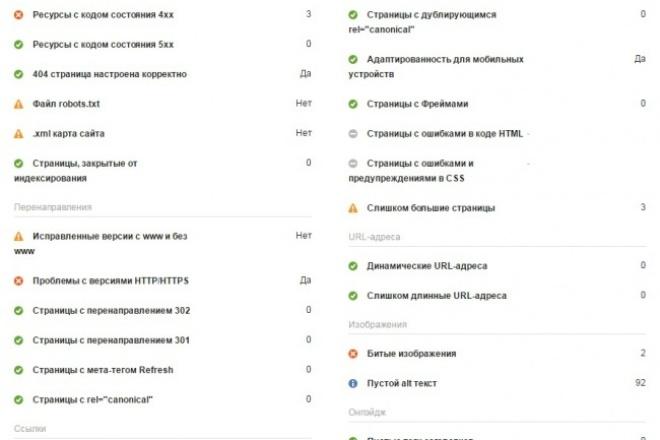 составлю семантическое ядро 1 - kwork.ru