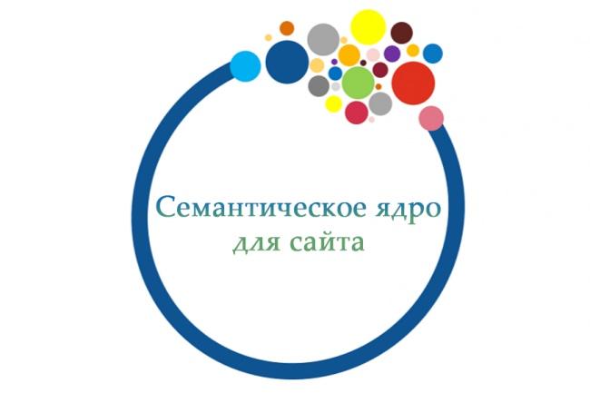 создам семантическое ядро 1 - kwork.ru