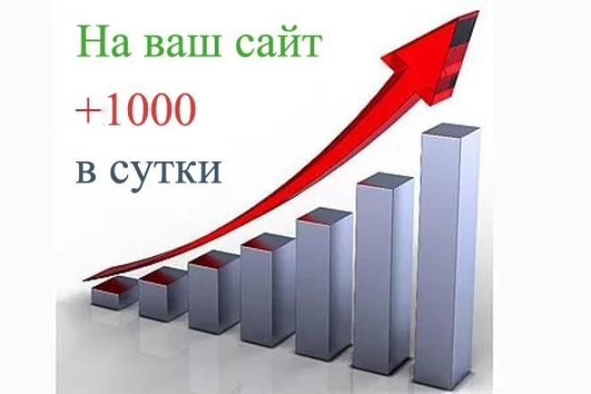 До 1000 уникальных посетителей на сайт в день 1 - kwork.ru