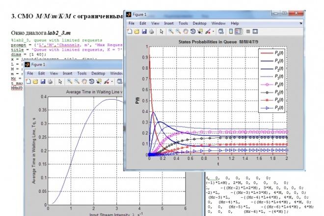 Математическая экономика - помогу с анализом, моделями и расчетами 1 - kwork.ru