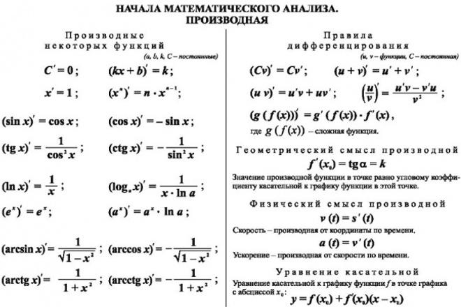 Сделаю контрольную или ргр по математике, информатике или мат.анализуРепетиторы<br>Для успешного выполнения контрольных и расчетно-графических работ по таким интересным предметам как математический анализ, необходимо глубокое понимание теоретической базы и настоящая любовь к предмету. Выполню вашу работу с огромной любовью и радостью!)<br>
