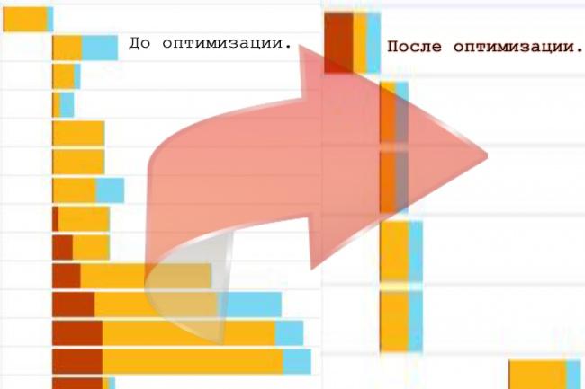 Ускорение загрузки ASP.Net сайтов 1 - kwork.ru