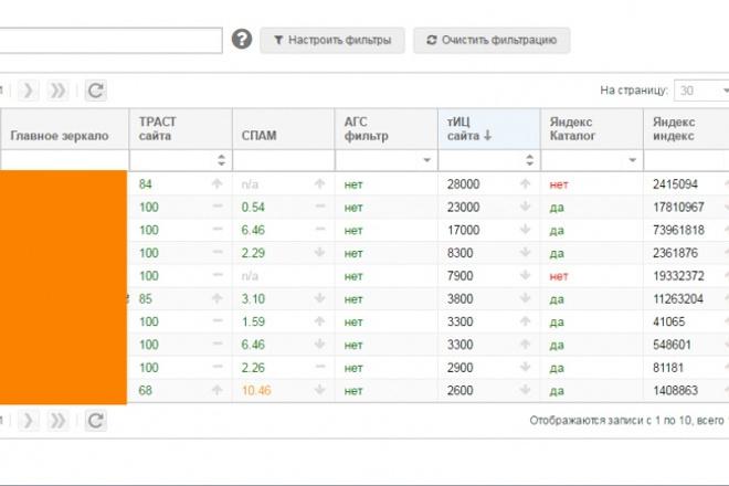 Продвижение в поисковых выдачах. 10 траст ссылок с открытой индексацией 1 - kwork.ru