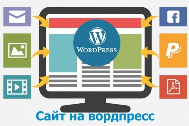 Сделаю сайт на WordPress с премиум шаблоном 1 - kwork.ru
