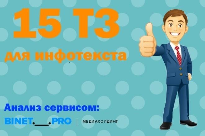 15 ТЗ для копирайтера с помощью современного сервиса 1 - kwork.ru