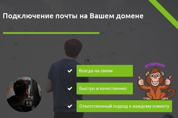 Подключение почты на Вашем домене. Yandex, Mail.Ru, Gmail 1 - kwork.ru