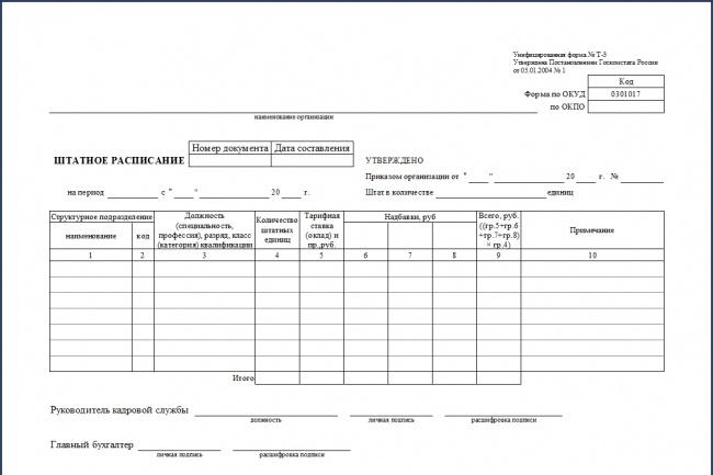 Автоматизирую Ваше штатное расписание в документе Excel 1 - kwork.ru