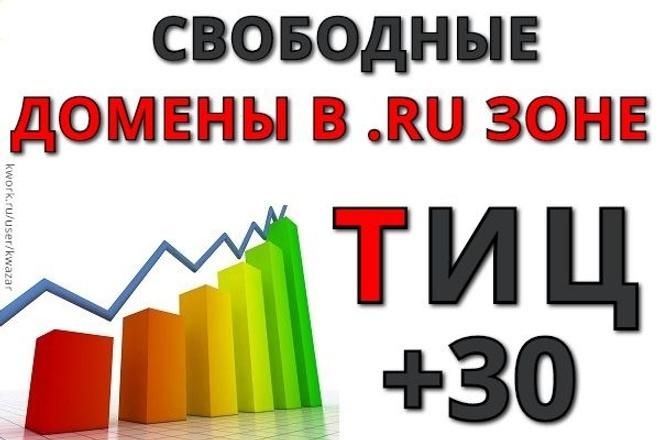 Поищу для вас 4 свободных домена с ТИЦ 30 в зоне . RU 1 - kwork.ru