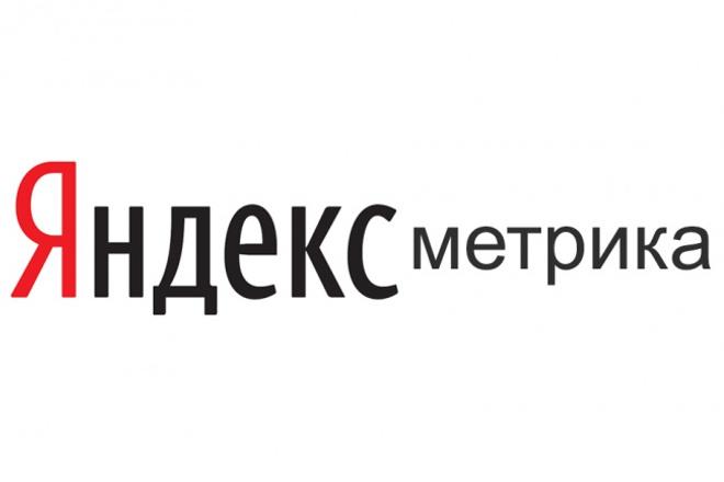 Установить код счетчика Яндекс.Метрика 1 - kwork.ru