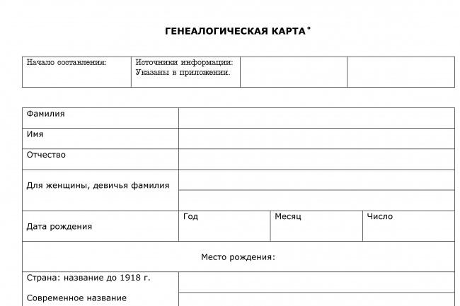 Создам генеалогическую карту 1 - kwork.ru