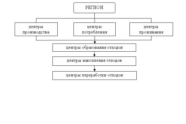 Набор текстаНабор текста<br>Набор текста любой сложности быстро, качественно. Таблицы, формулы, графики, блок-схемы. Дипломы, курсовые, диссертации. Любые объемы, сложные подчерки. Оформление в соответствии с ГОСТ. Стандартное форматирование входит в стоимость. Опыт работы более 15 лет<br>
