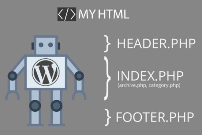 Вёрстка шаблона для лендинга, сайта визитки WordPress по Вашему макетуВерстка и фронтэнд<br>Сверстаю тему оформления лендинга или сайта-визитки (одностраничного сайта) на WordPress. Что Вы получите, обратившись ко мне: Грамотную кроссбраузерную вёрстку на html+css+js+bootstrap Отличный результат в короткие сроки Почему именно я? - Опыт создания сайтов больше 5 лет - Опыт вёрстки тем оформления (шаблонов) под WordPress - 1,5 года - Всегда на связи<br>