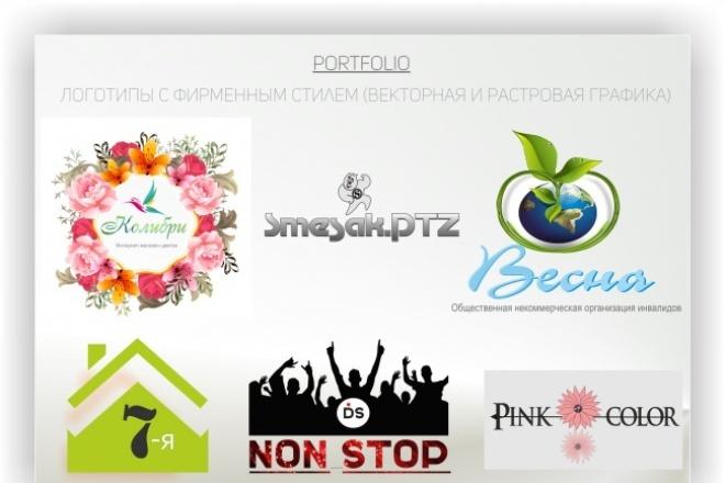 сделаю стикеры 1 - kwork.ru
