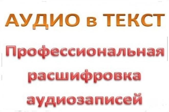 Переведу аудио или видеозапись в текст 1 - kwork.ru