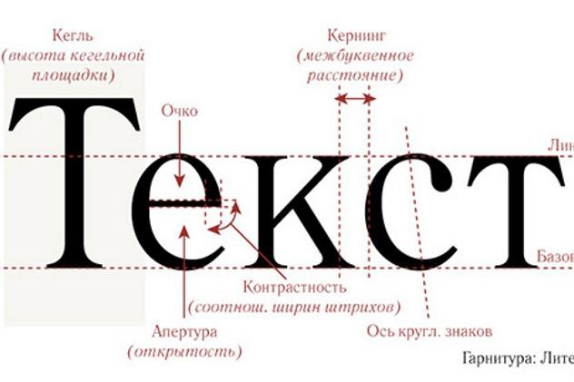 Извлечение текста из файлов jpg /gif /png /pdf /dJvu 1 - kwork.ru